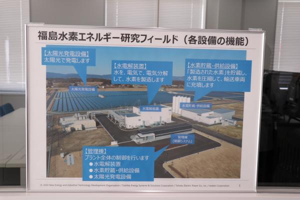 福島 水素 エネルギー 研究 フィールド